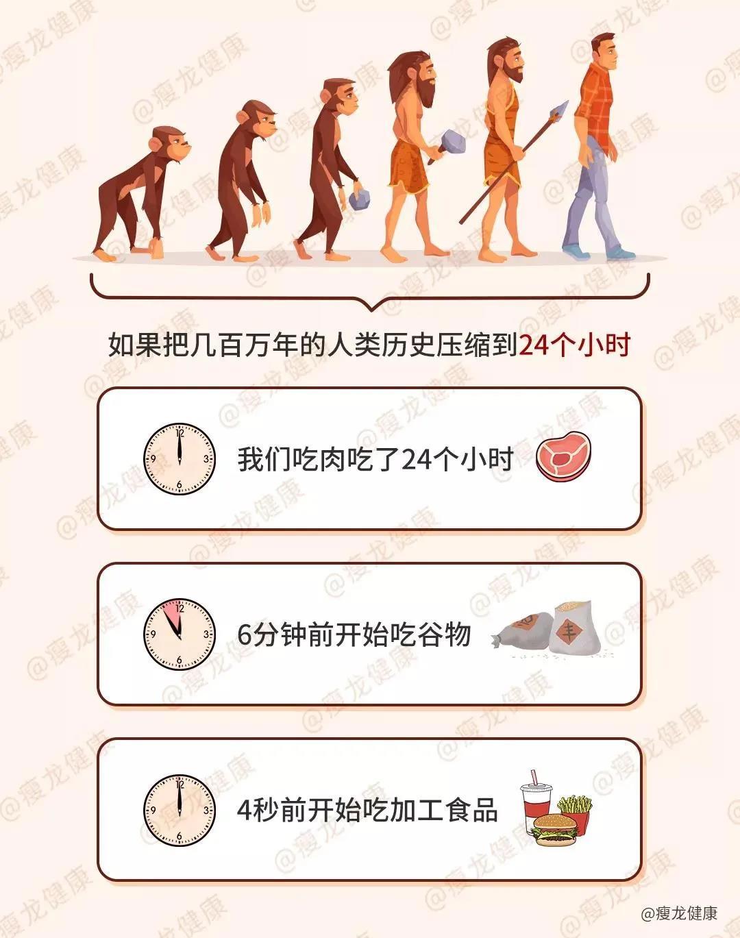 有关米面糖的12条真相,爱吃主食的老人一定要看看…